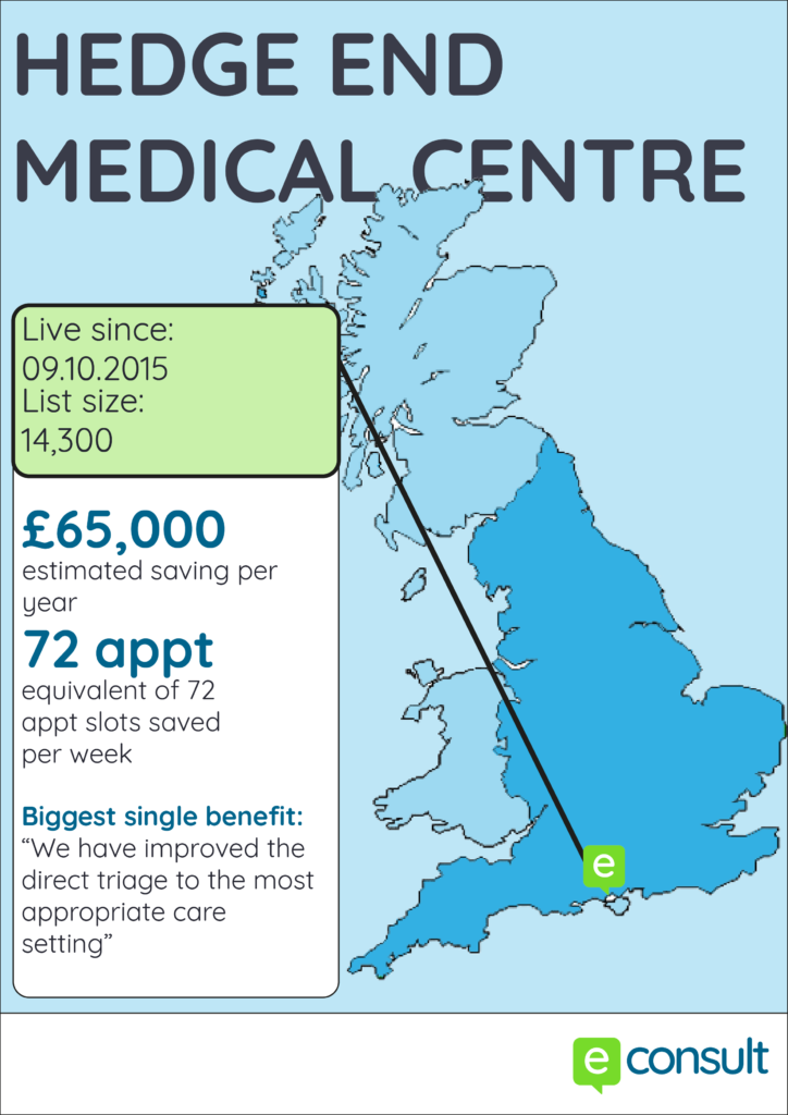 Hedge End Medical Centre - eConsult Case study
