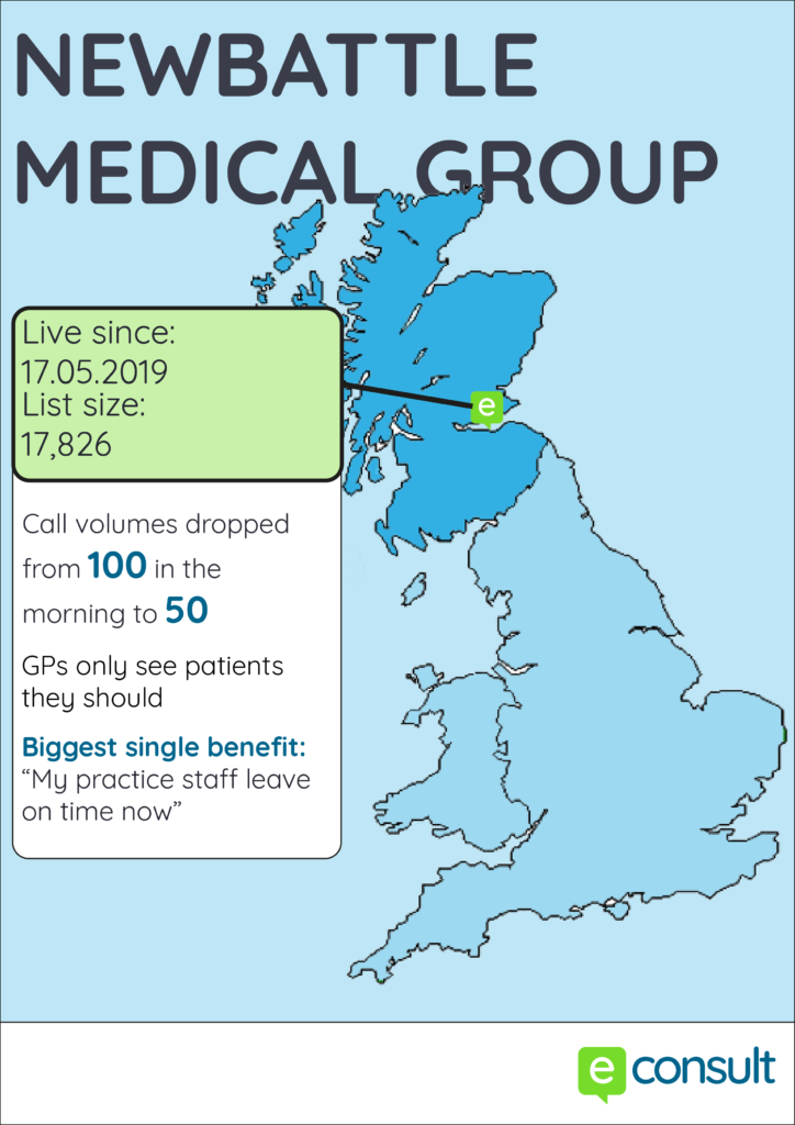 Newbattle Medical Group - eConsult Case Study